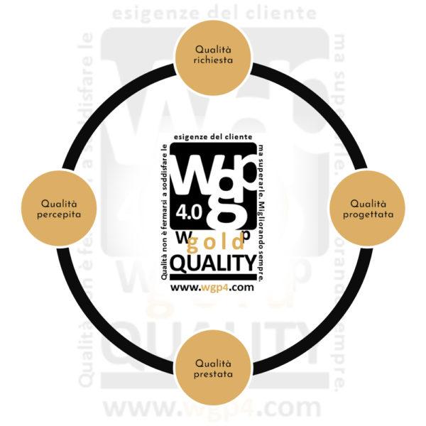 Quality.logo